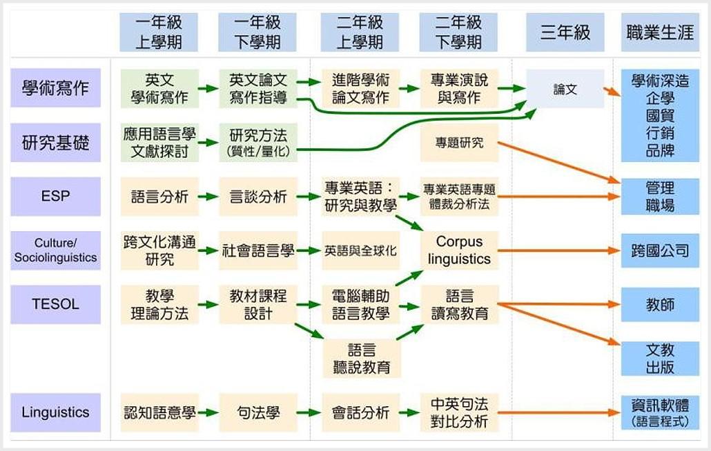 碩士班簡介-1.jpg
